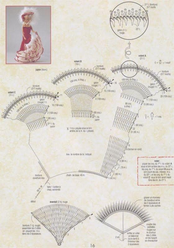 sortie a popera 1 | 1:6 Crochet Clothes & Accessories | Pinterest ...