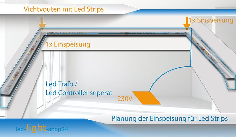 Trend  images about LED Streifen dimmen ber PWM Verfahren on Pinterest Led strip Stripes and LED