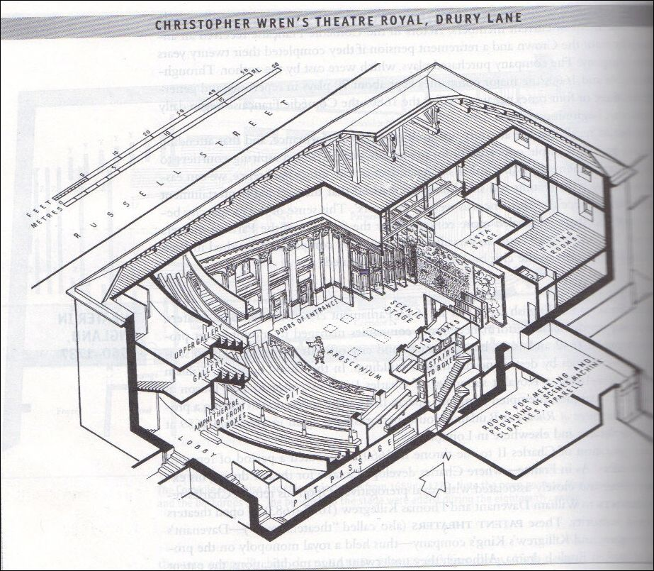 Layout Of Christopher Wrens Theatre Royal Z Mox 7a Pinterest