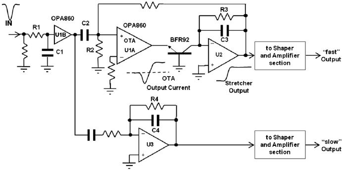 fig  1  schematic diagram of the  u2018 u2018fast u2019 u2019 stretcher and  u2018 u2018slow u2019 u2019 integrator circuit
