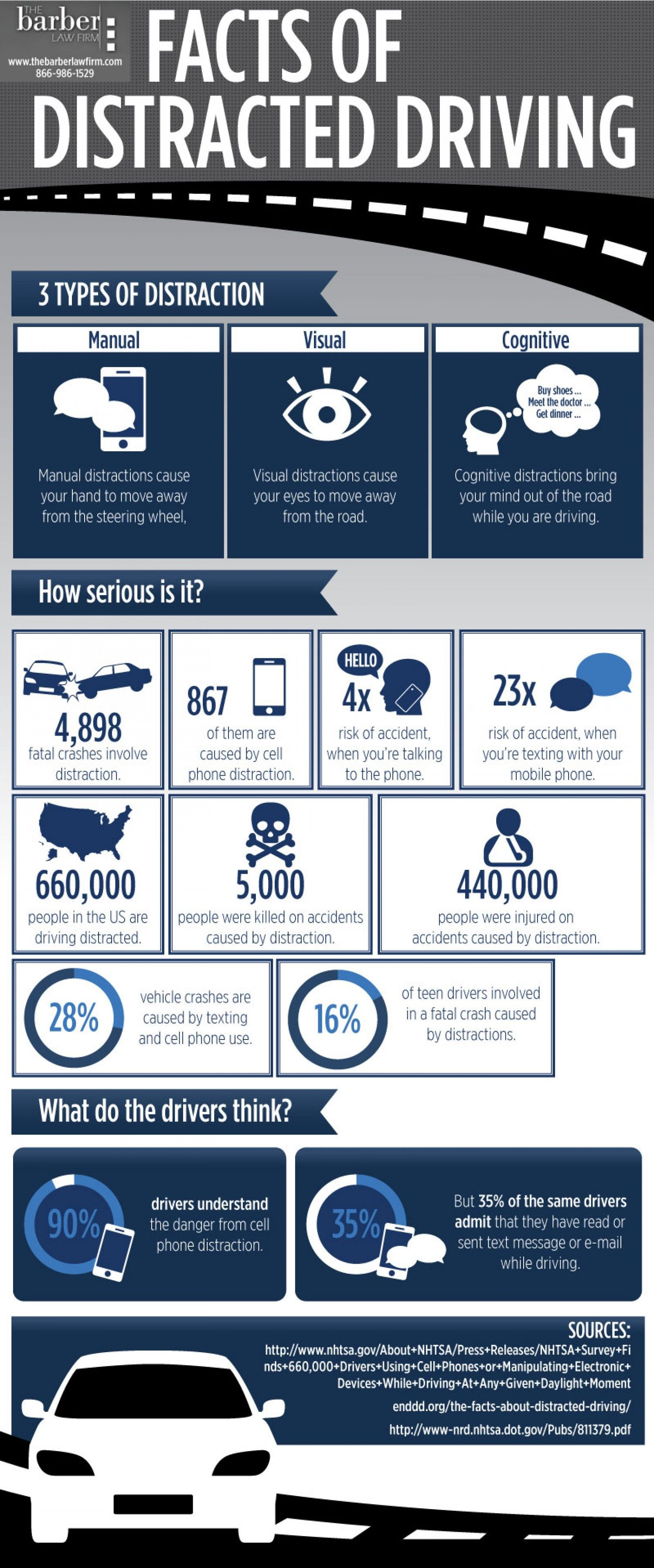 Facts About Distracted Driving Infographic