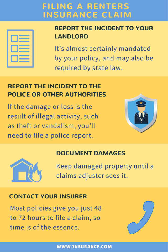 Here are the steps you'll have to take to file a renters # ...