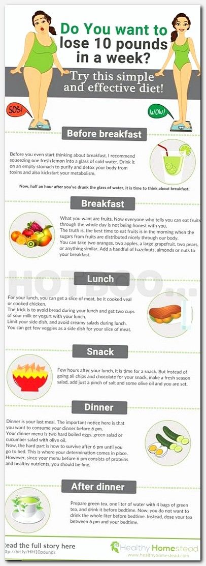 Ways to lose weight on your belly photo 1