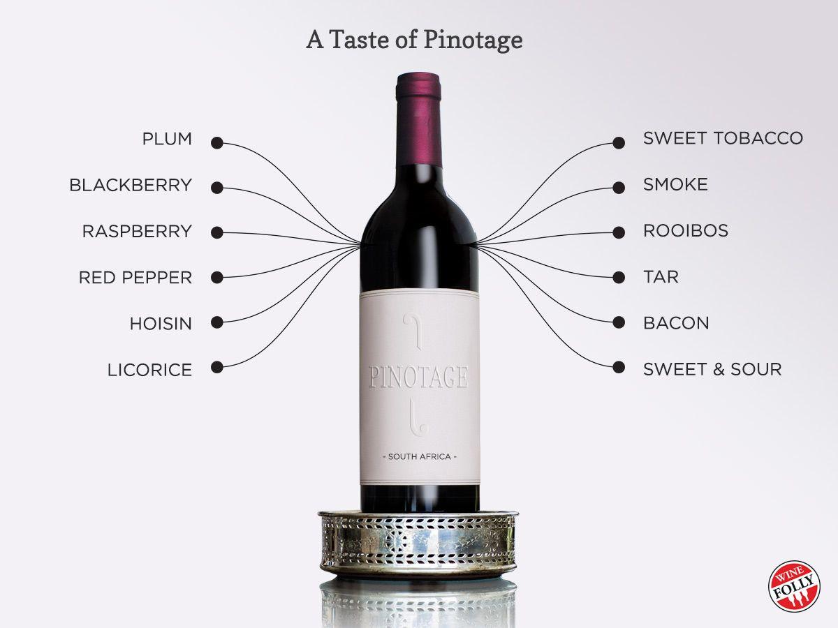 Pinotage taste