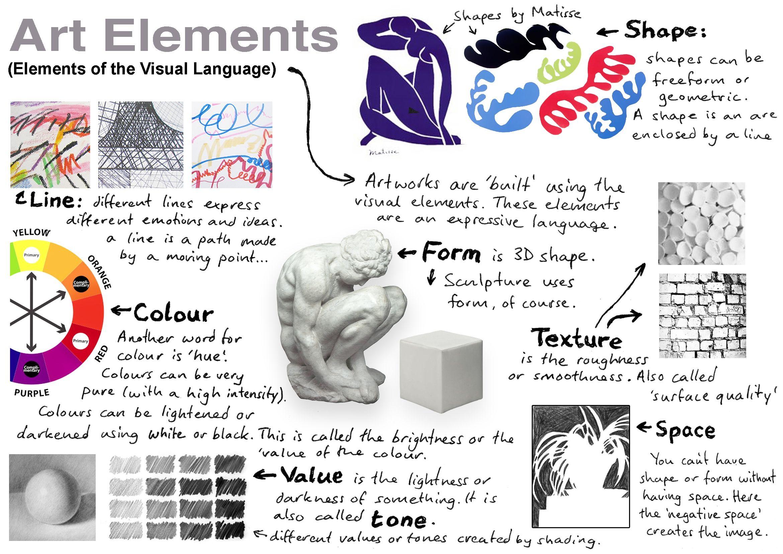 Essay Elements Of Art Elements And Principles