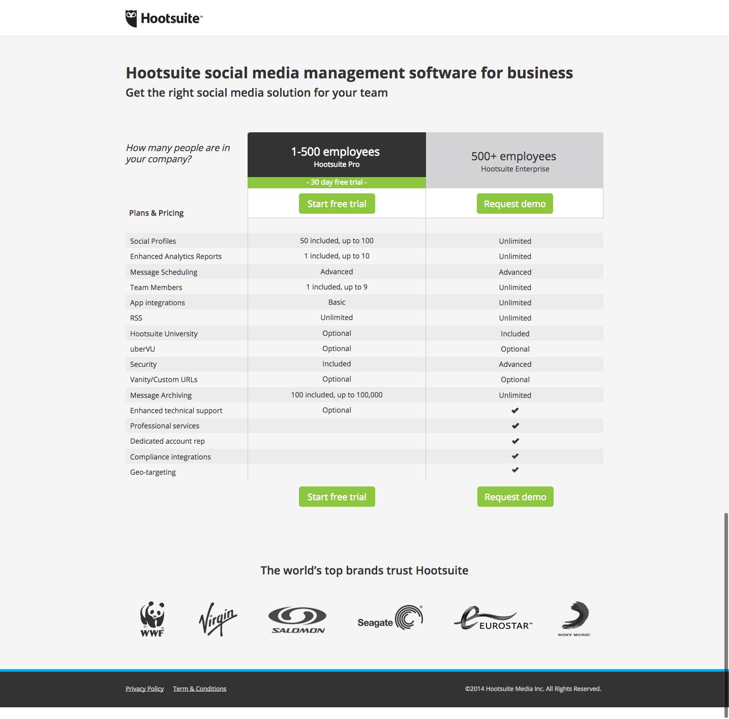 Hootsuite social media management software for business