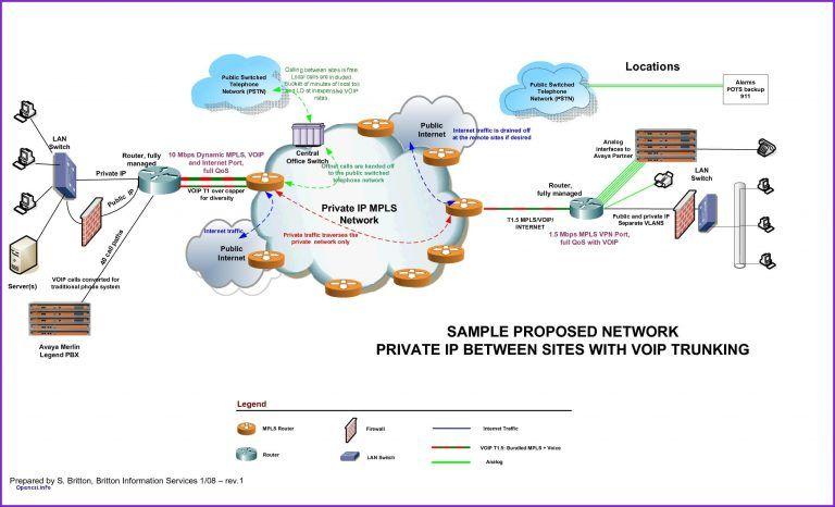 21 Best Sample Of Sample Network Diagram Design Bookingritzcarlton Info Diagram Design Visio Network Diagram Networking