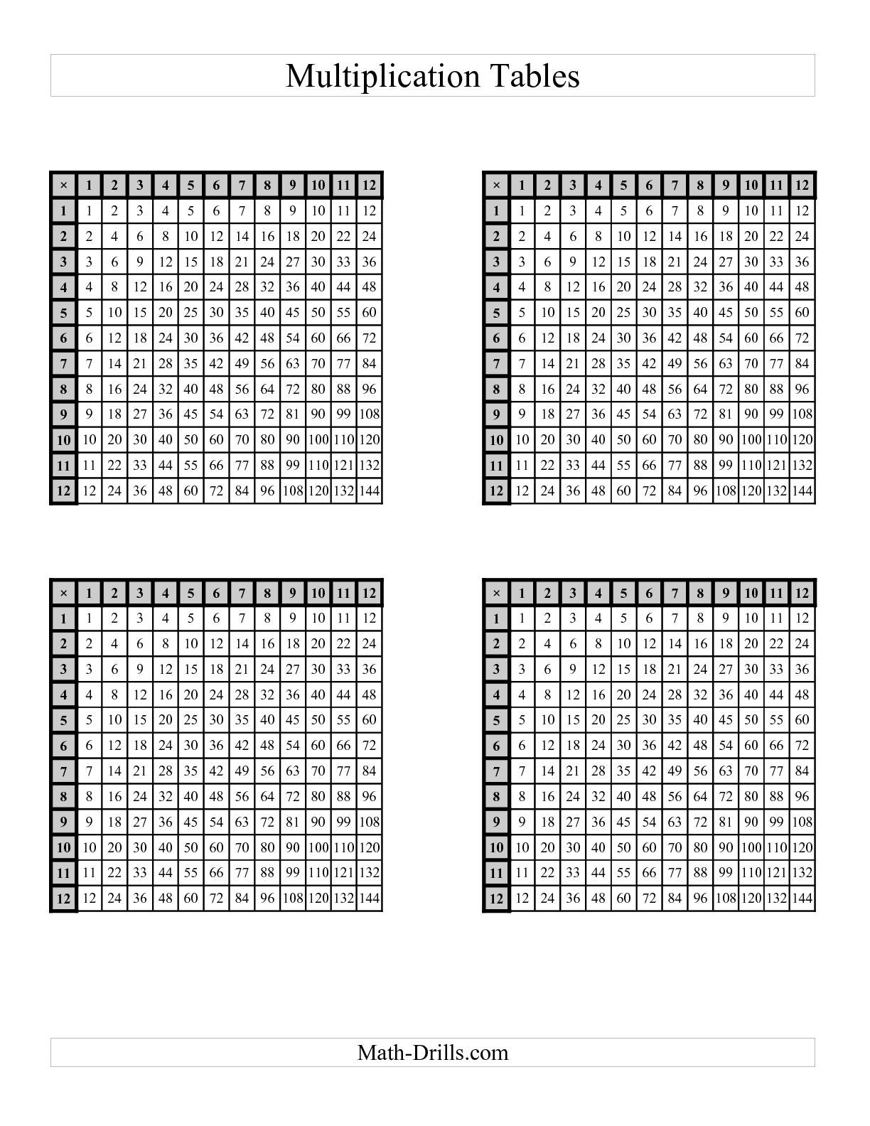 Multiplication Tables To 144 Four Per Page D Multiplication Worksheet Multiplication Table Multiplication Math Charts [ 1584 x 1224 Pixel ]