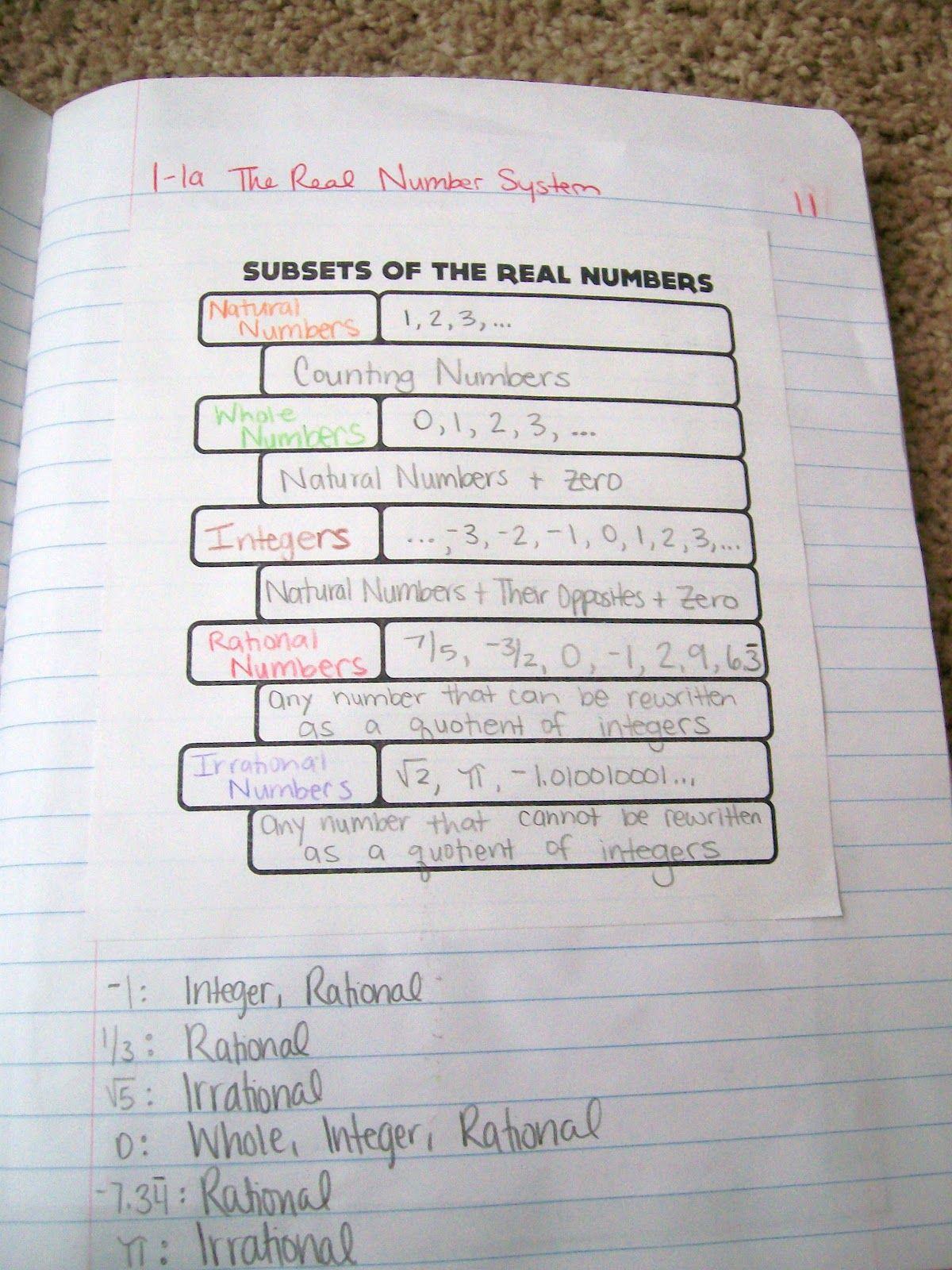 Worksheets Properties Of Real Numbers Worksheet properties of real numbers algebra ii pinterest numbers
