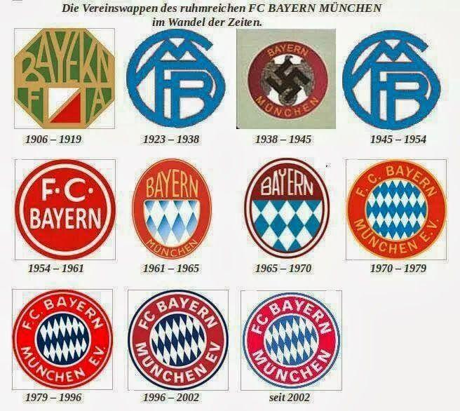 bayern munchen logo geschichte