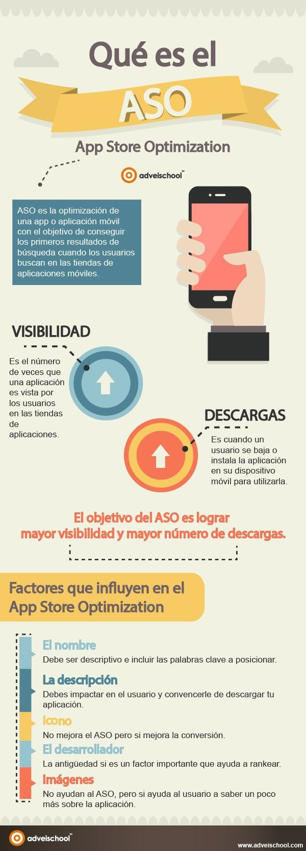 ASO (App Store Optimization) qué es infografia