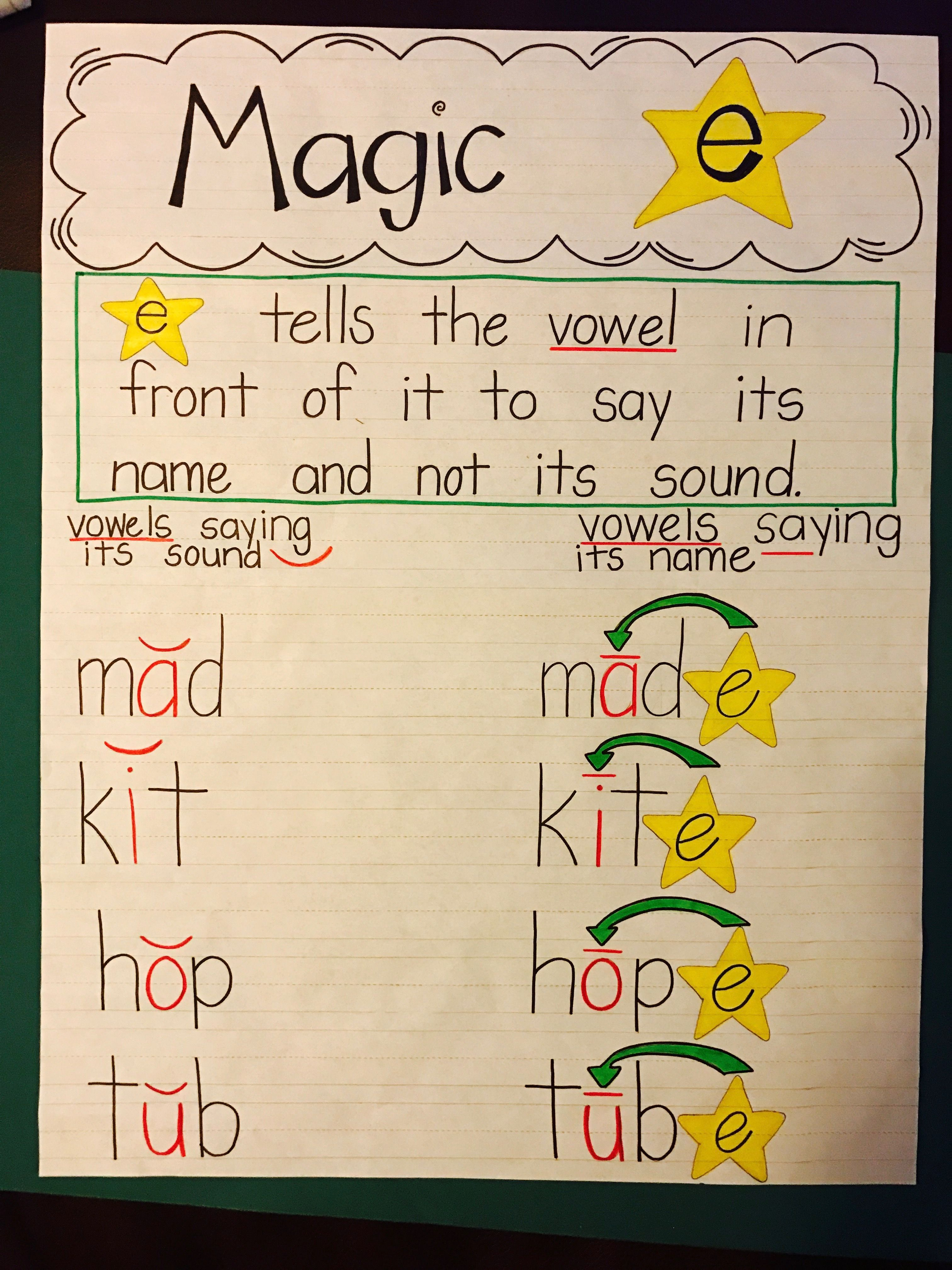 Magic e anchor chart | anchor charts I've made | Kindergarten anchor