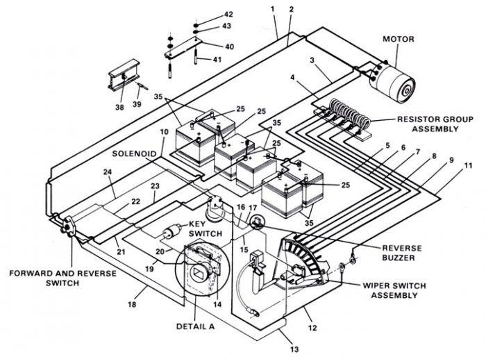Club Car Wiring Diagram 36 Volt Schematics 700x517 In Club Car Wiring Diagram 36 Volt In 2021 Diagram Electrical Diagram Electric Golf Cart
