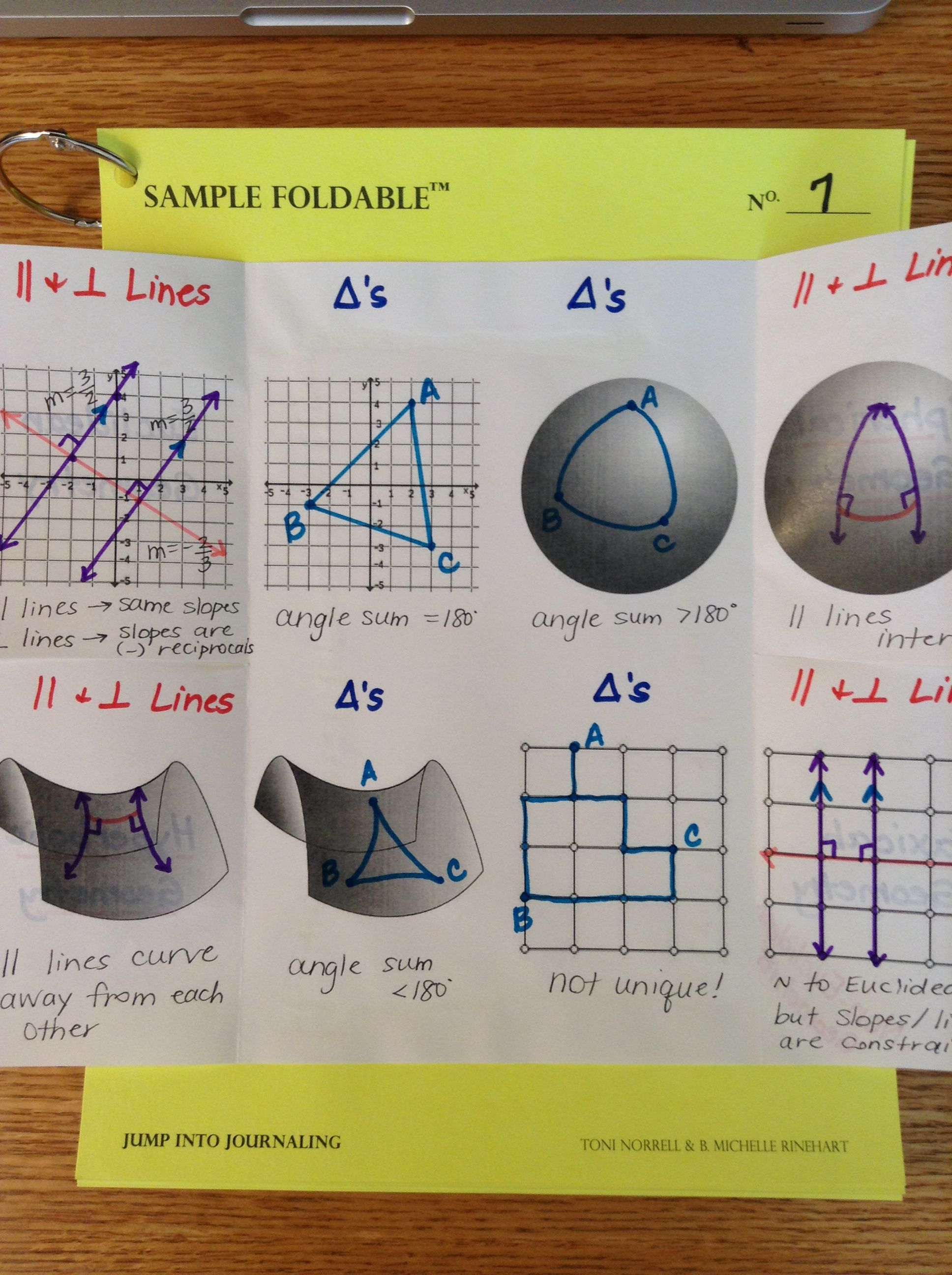 Euclidean and NonEuclidean geometries Foldable (open