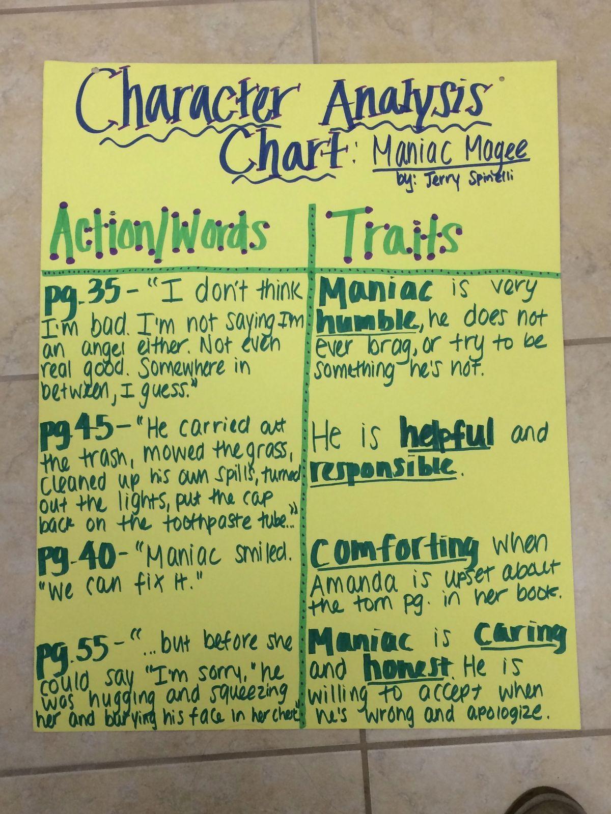 Reading Character Education Worksheet