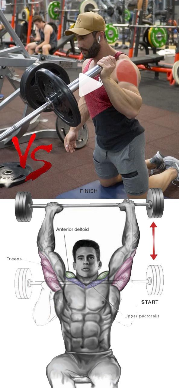 Shoulder Super Set Tutorial Video Guide Weighteasyloss Com Fitness Lifestyle Fitness And Bodybuilding Shoulder Workout Workout Guide Bodybuilding