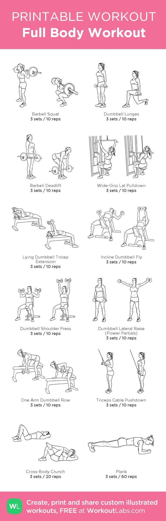 4 Simple Exercises To Get The Perfect Belly In Just 4 Weeks Fitness Body Full Body Workout Workout Labs