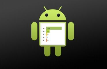 Buy Android App Ratings | Buy Google Play Ratings