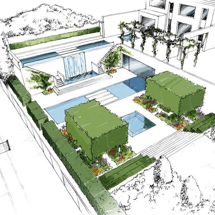 Concept Design By Thomas Hoblyn Suffolk Garden Design Landscape