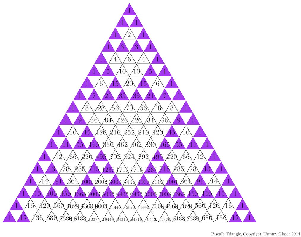 Another Sierpinski Triangle Pattern and More – Sierpinski Triangle Worksheet