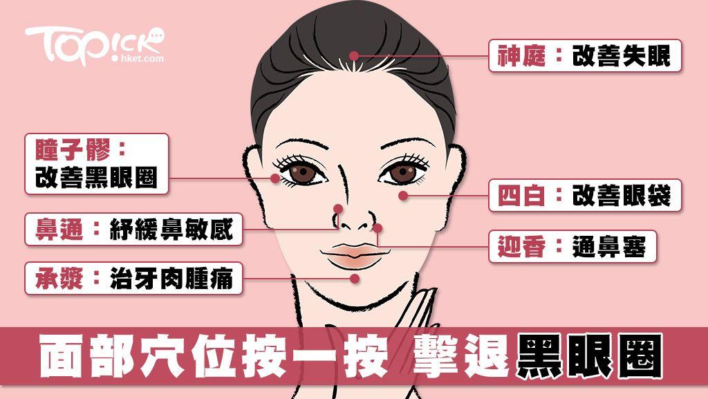 中醫師教按面部穴位 每日10分鐘K...