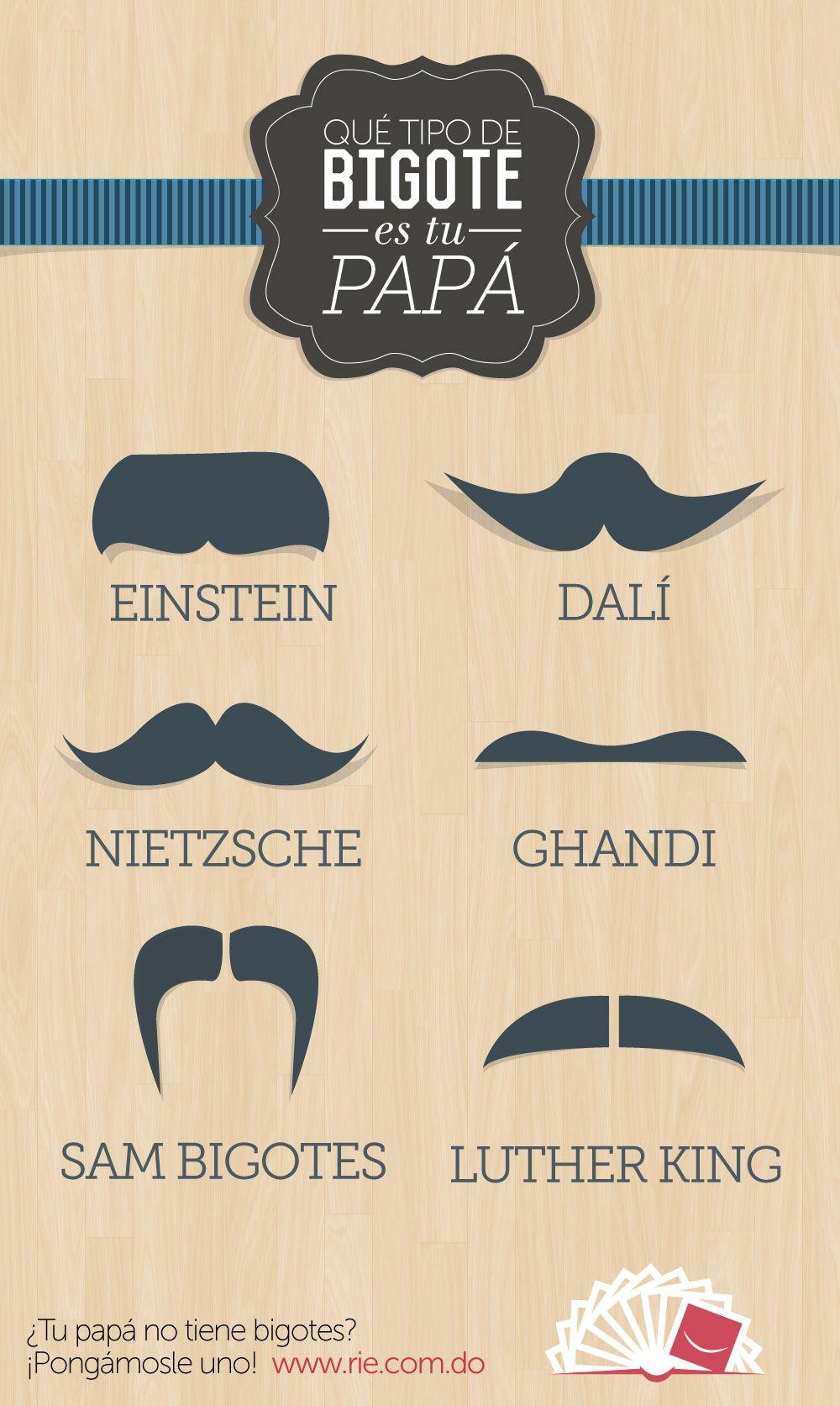 ¿Qué tipo de bigote tiene tu papá?