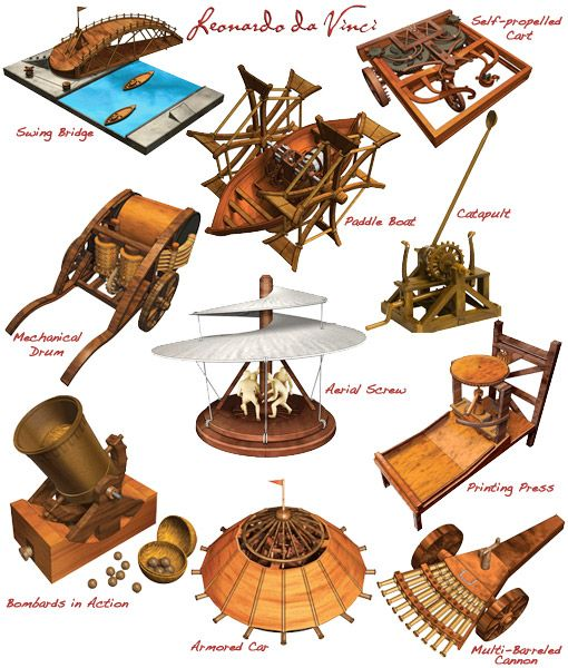 10 Kits De Montar Das Invenções De Leonardo Da Vinci Leonardo Da Vinci Invenções Aulas De Artes Visuais