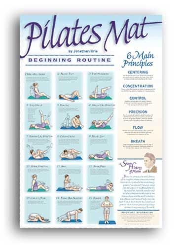 Printable Pilates Chart Printable Sheet Keldercafe