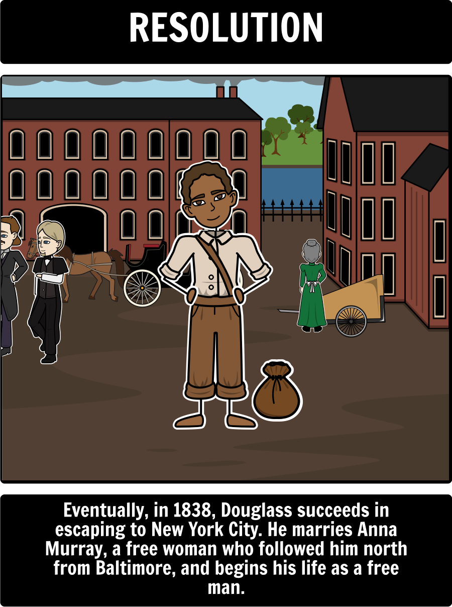 narrative of the life of frederick douglass summary a common narrative of the life of frederick douglass summary a common use for storyboard that
