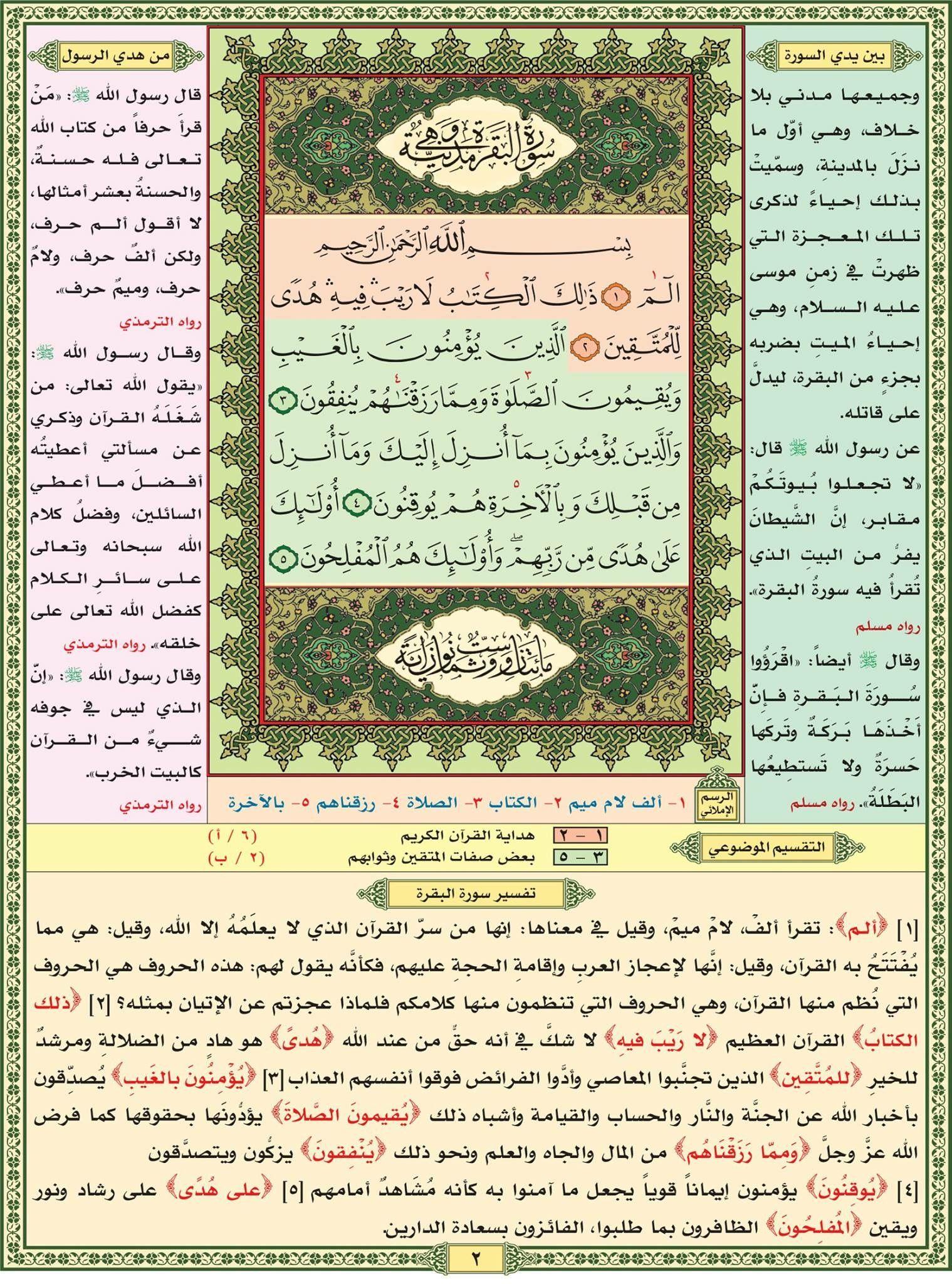 سورة البقرة صفحة رقم ٢ مصحف التقسيم الموضوعي للحافظ المتقن Quran Verses Noble Quran Quran