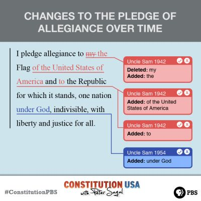 Original Pledge of Allegiance Constitution USA u2022 The original - pledge form