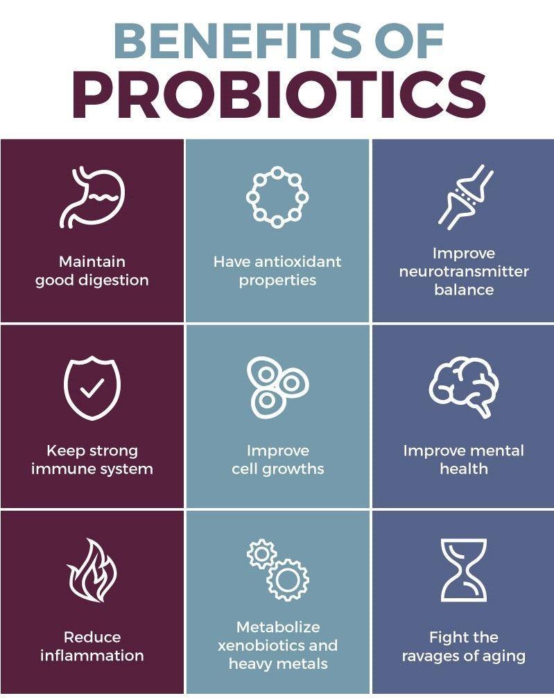 خواص پروبیوتیک