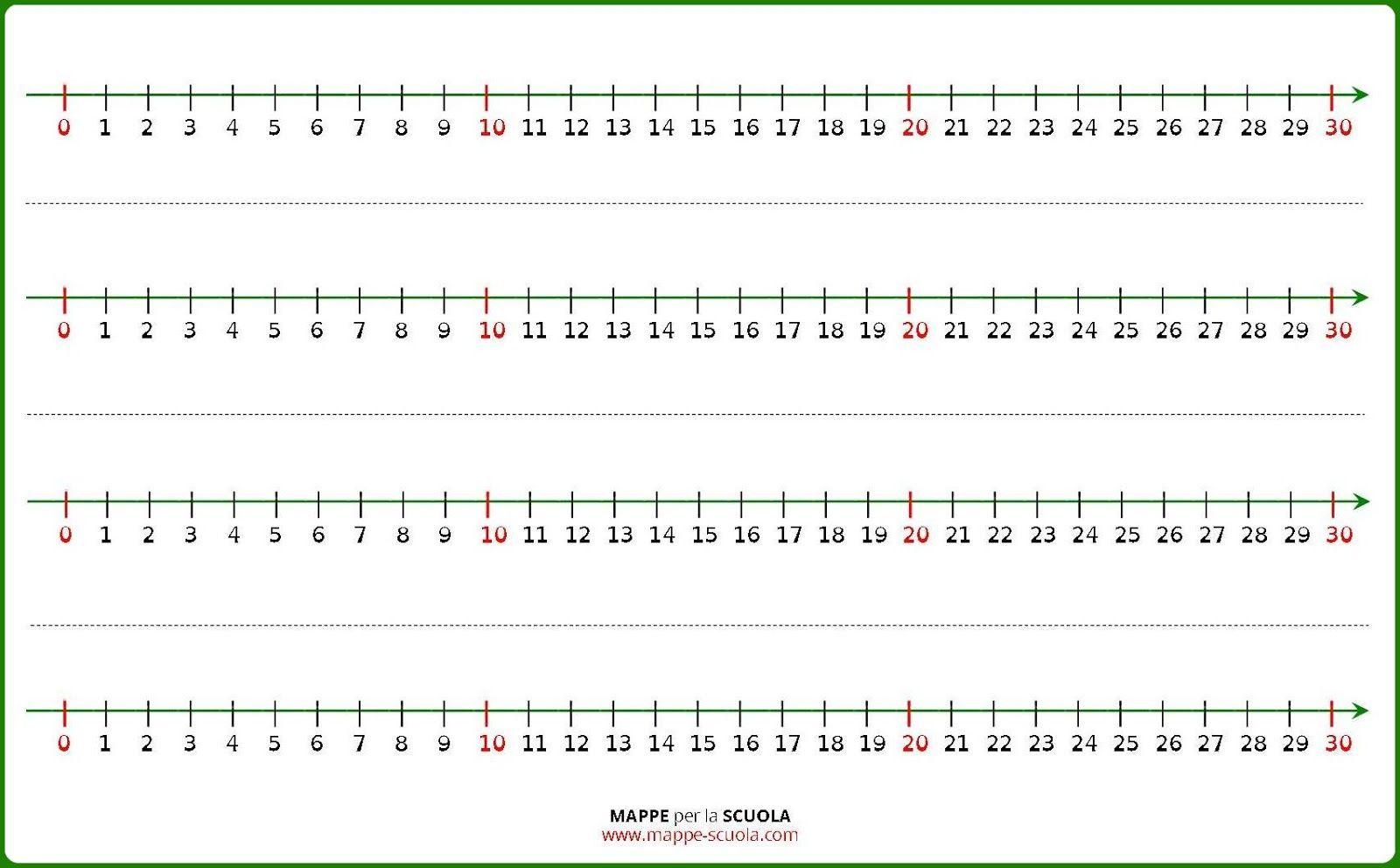 Schede da stampare con le linee del 10 20 e 30 per le for Linea dei numeri da stampare