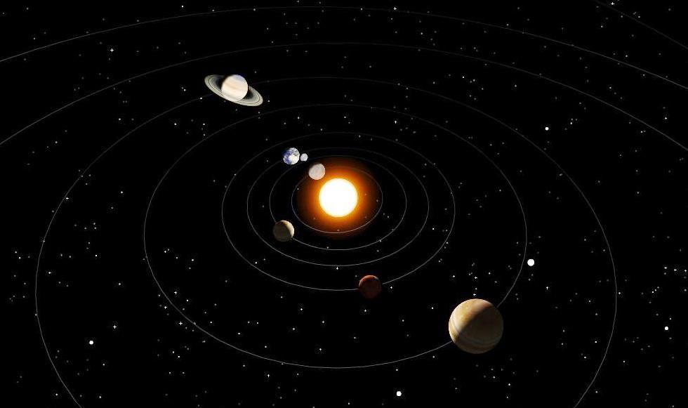 El Sistema Solar En 3d Y En Tiempo Real Sistema Solar Cosmology Solar System