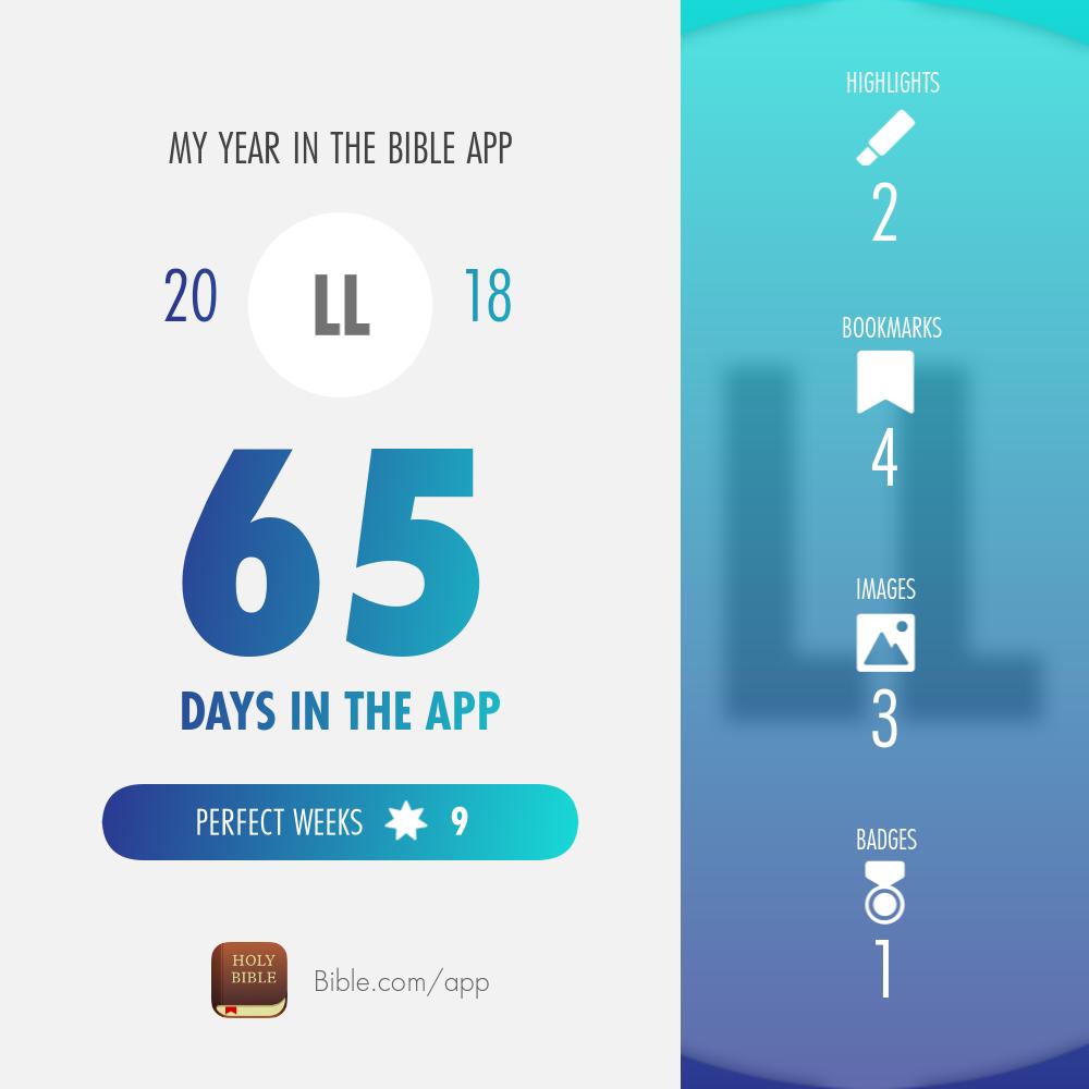 snapshot Bible apps, Snapshots, App badges