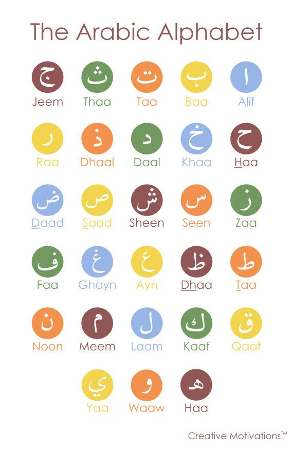 arabisches alphabet poster von creativemotivations auf etsy islam pinterest arabisch. Black Bedroom Furniture Sets. Home Design Ideas