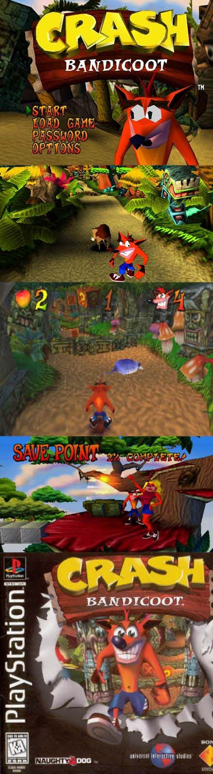 retrogamer when crash bandicoot first came out it was holding its