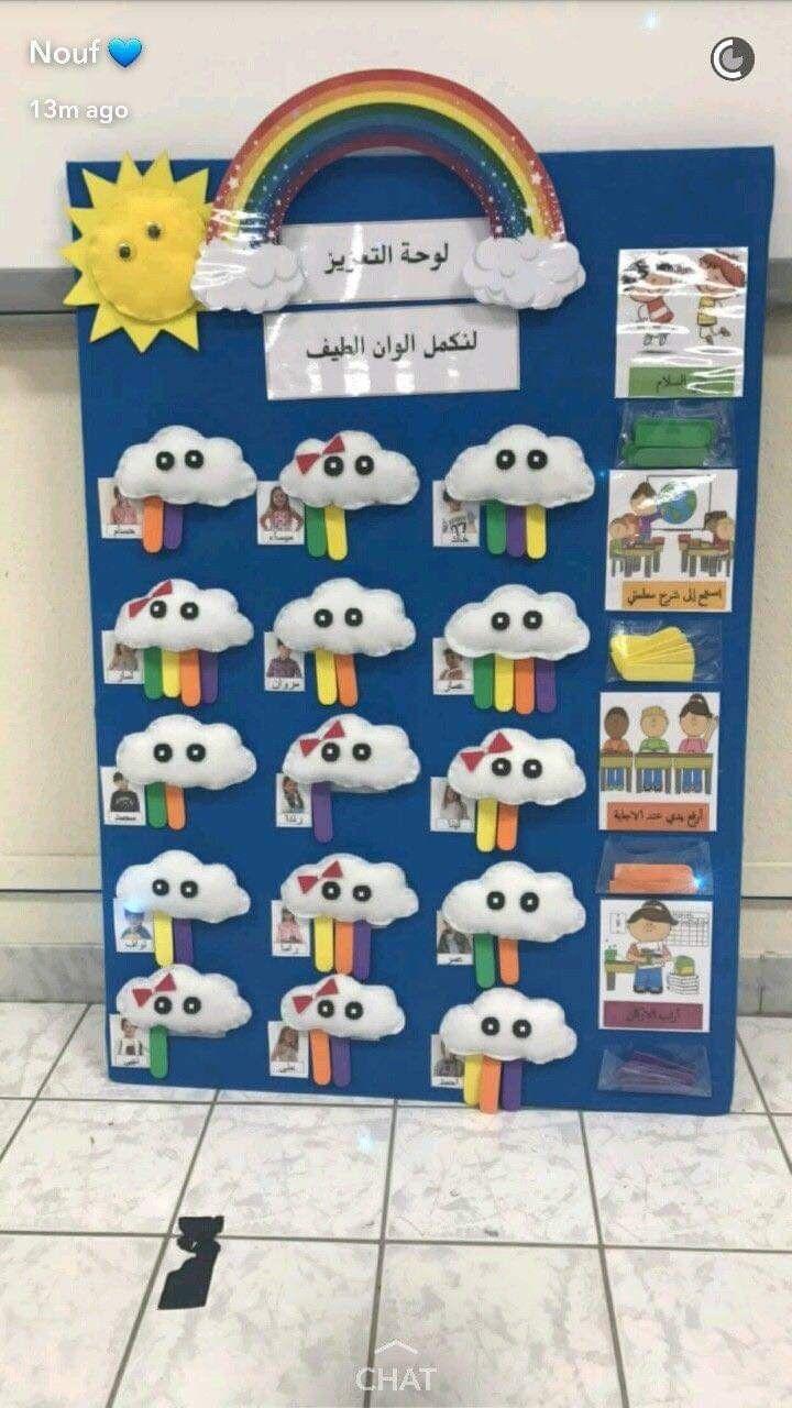 Pin by Neso Dagash on للوظائف المدرسيه Kids education