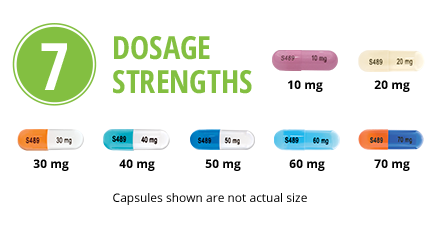 Vyvanse dosage strengths mg capsules are not actual size also rh pinterest