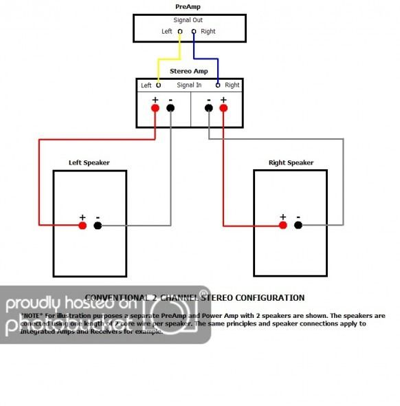 Bi Amp Speaker Wiring Diagram