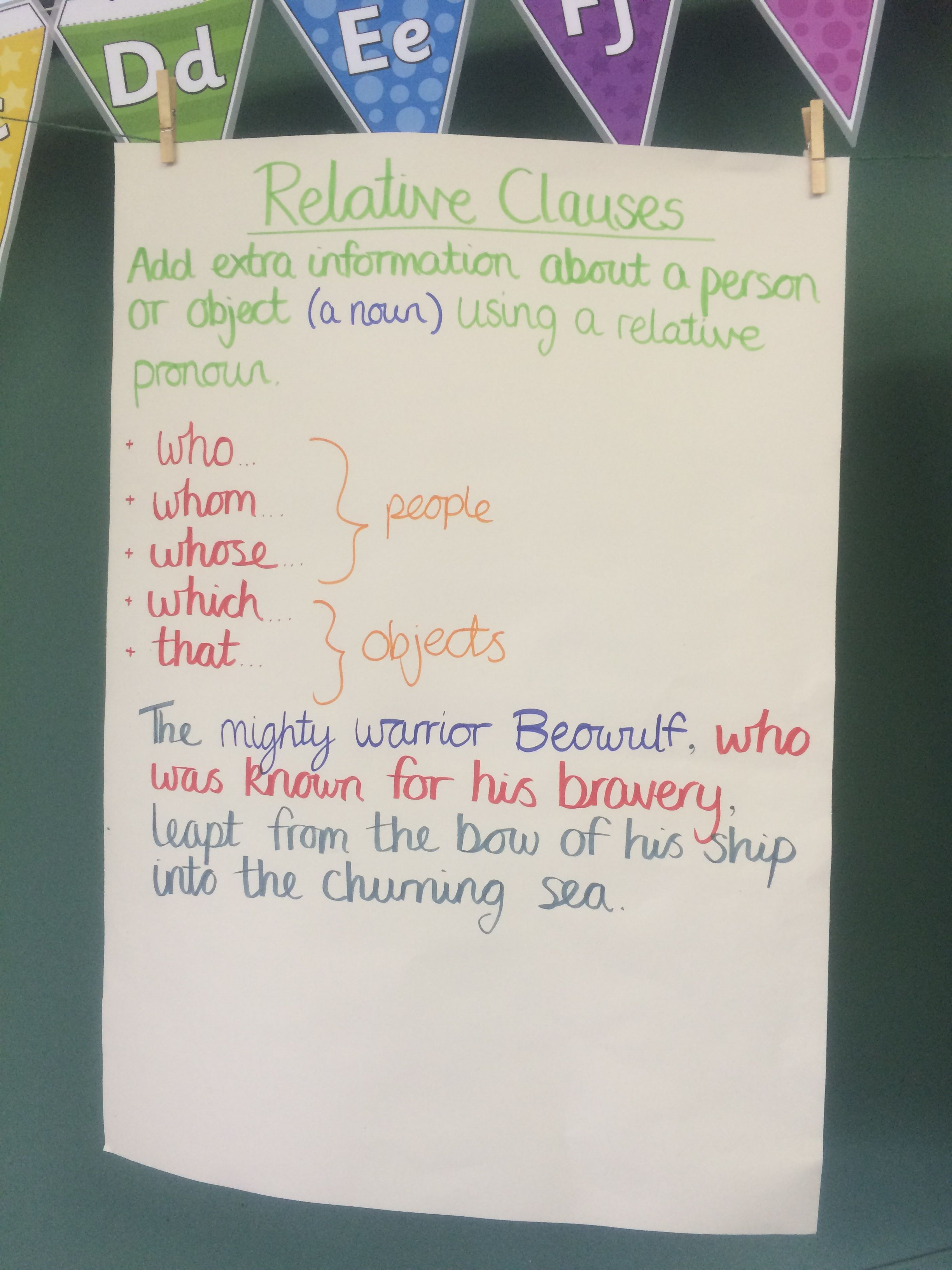 Relative Clause Anchor Chart