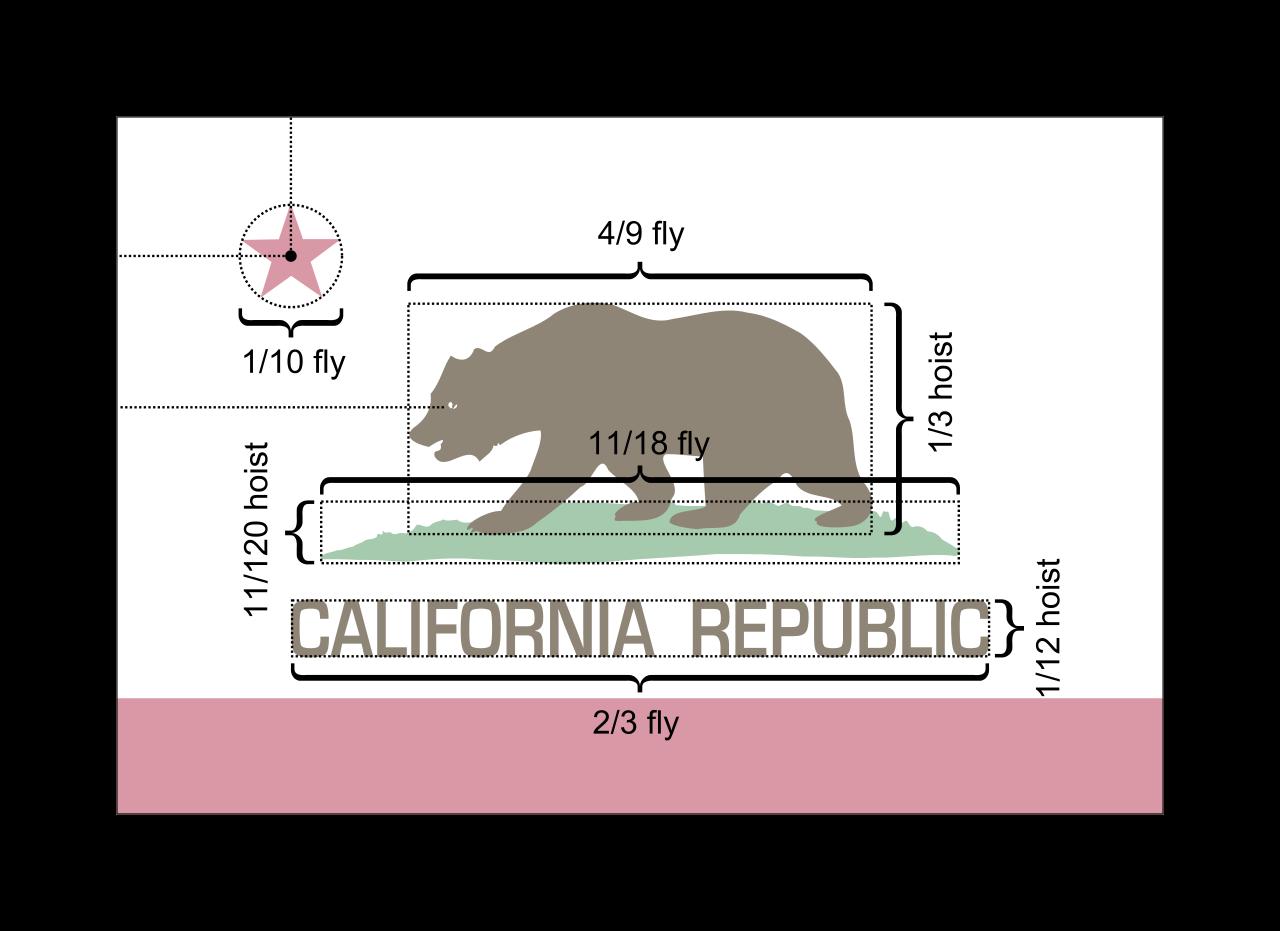 علم كاليفورنيا ويكيبيديا الموسوعة الحرة California State Flag California Flag California Republic Flag