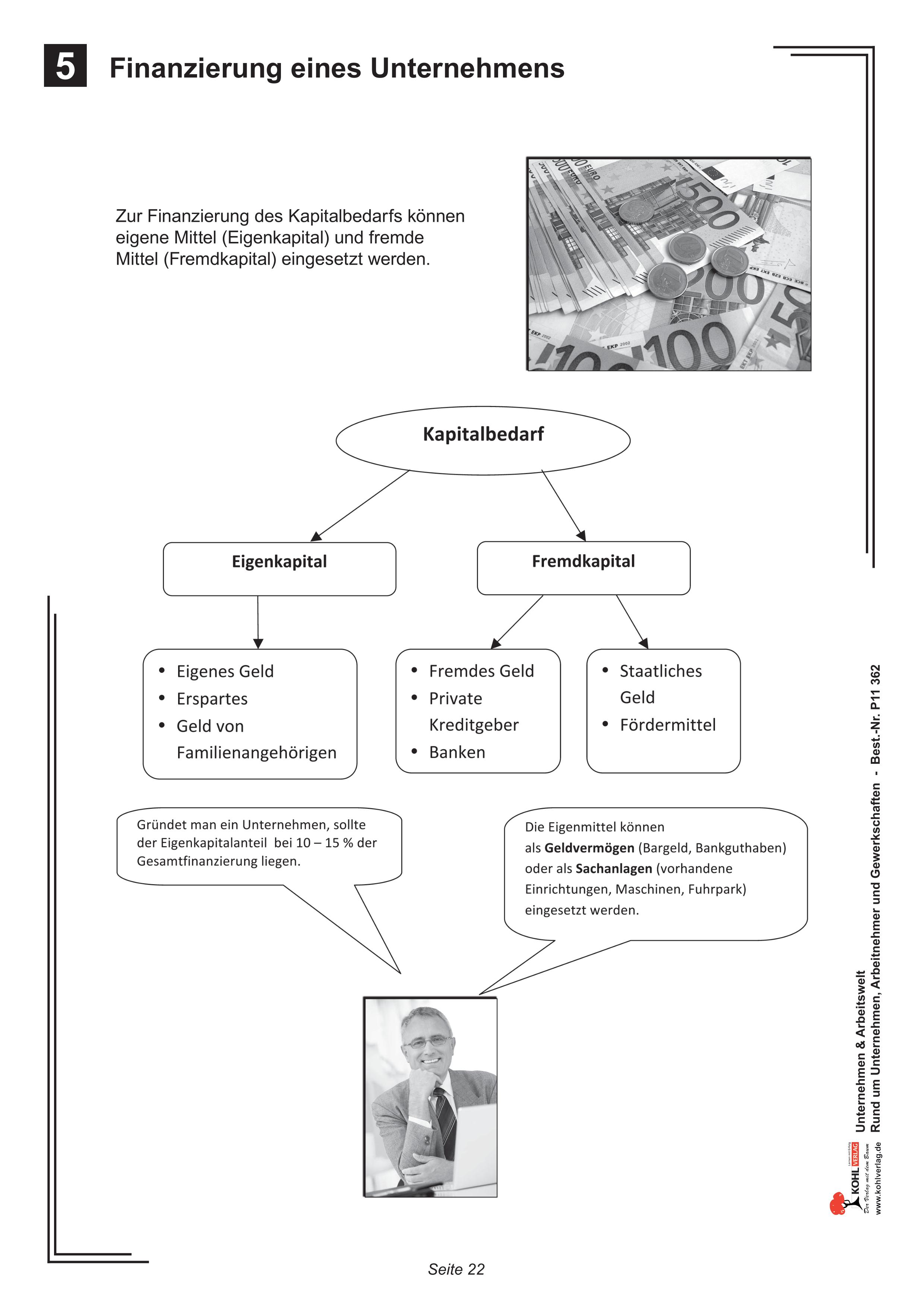 Finanzierung Eines Unternehmens Unterrichtsmaterial Im Fach Wirtschaft Unternehmungen Unterrichtsmaterial Rechtsformen