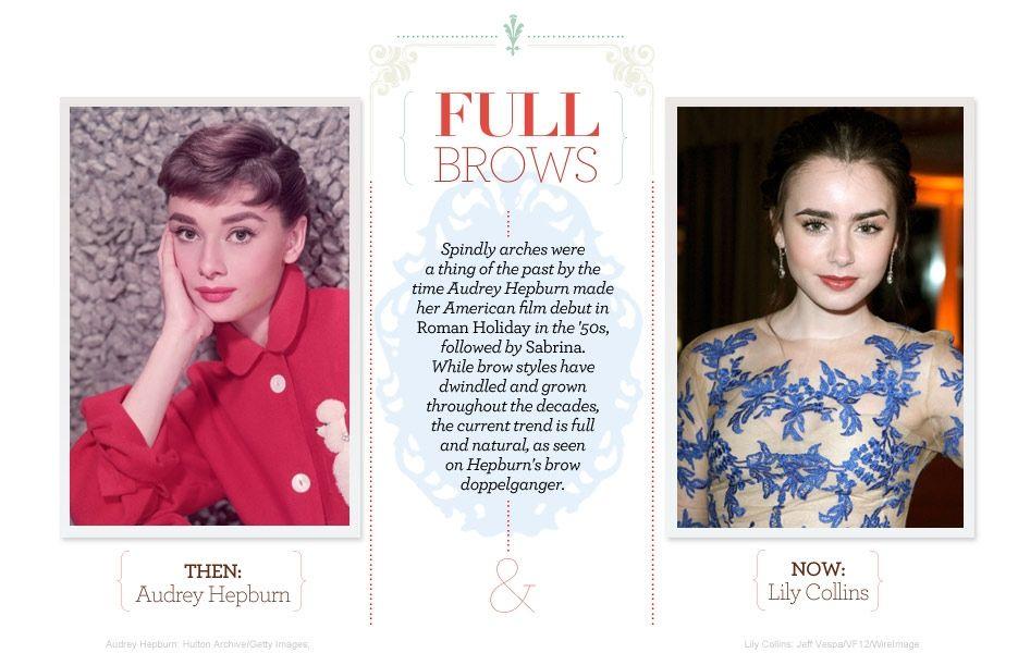 Iconic Trends Then & Now  I love Audrey Hepburn!!!