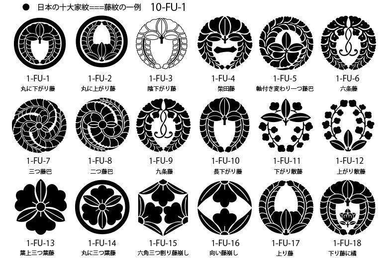 十大家紋 藤紋の一例 家紋 家紋 藤 デザイン