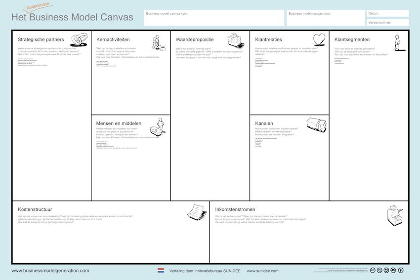 SunIdee Strategic Innovation Marketing Blog Business Model - Blog business plan template