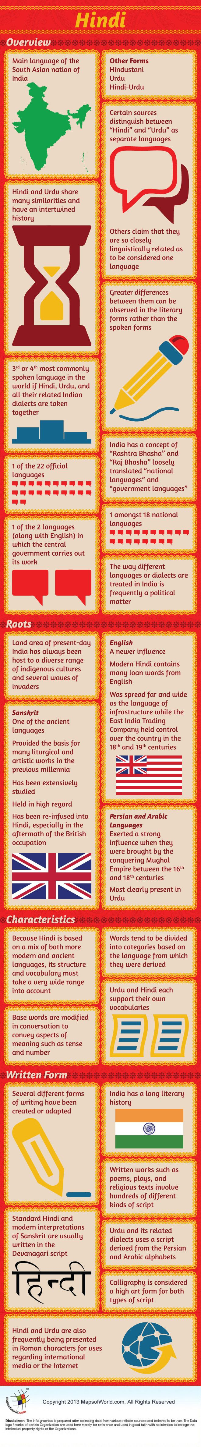 Educational infographic : The main language of #India Hindi is also known as hindi language. Check out th