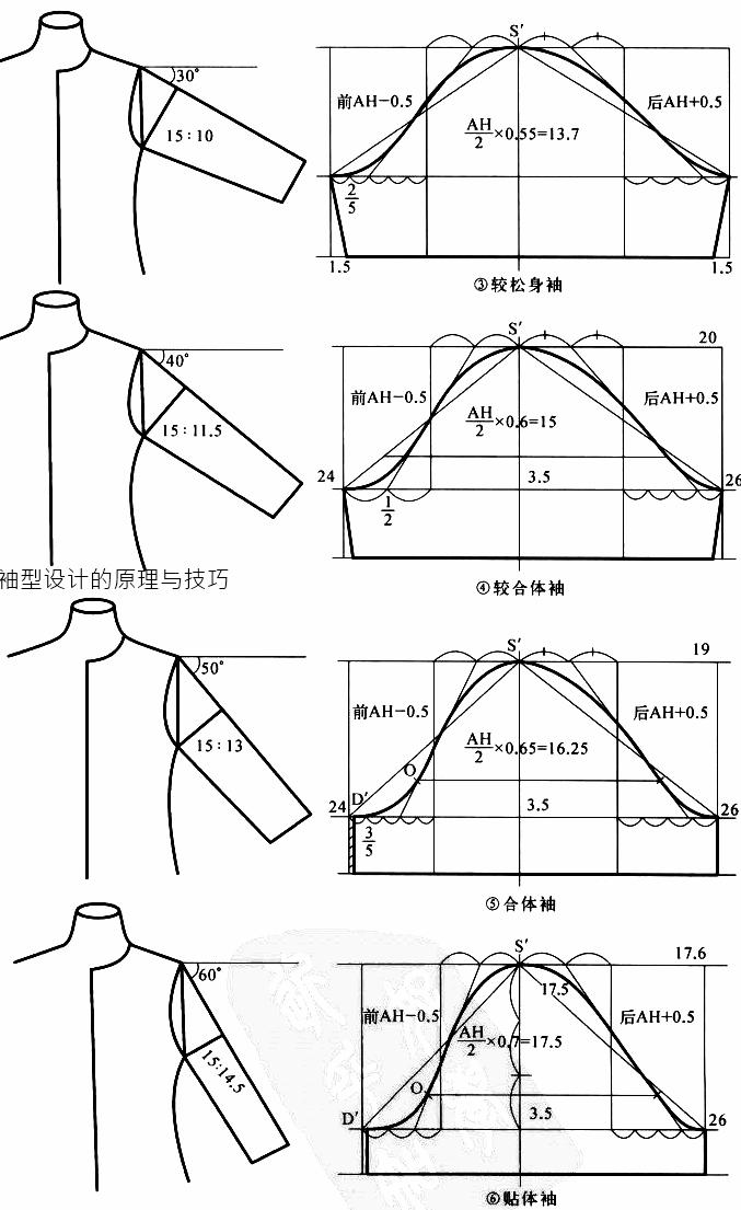 Copa de mangas diferentes calces | * Patterns clothes | Pinterest ...