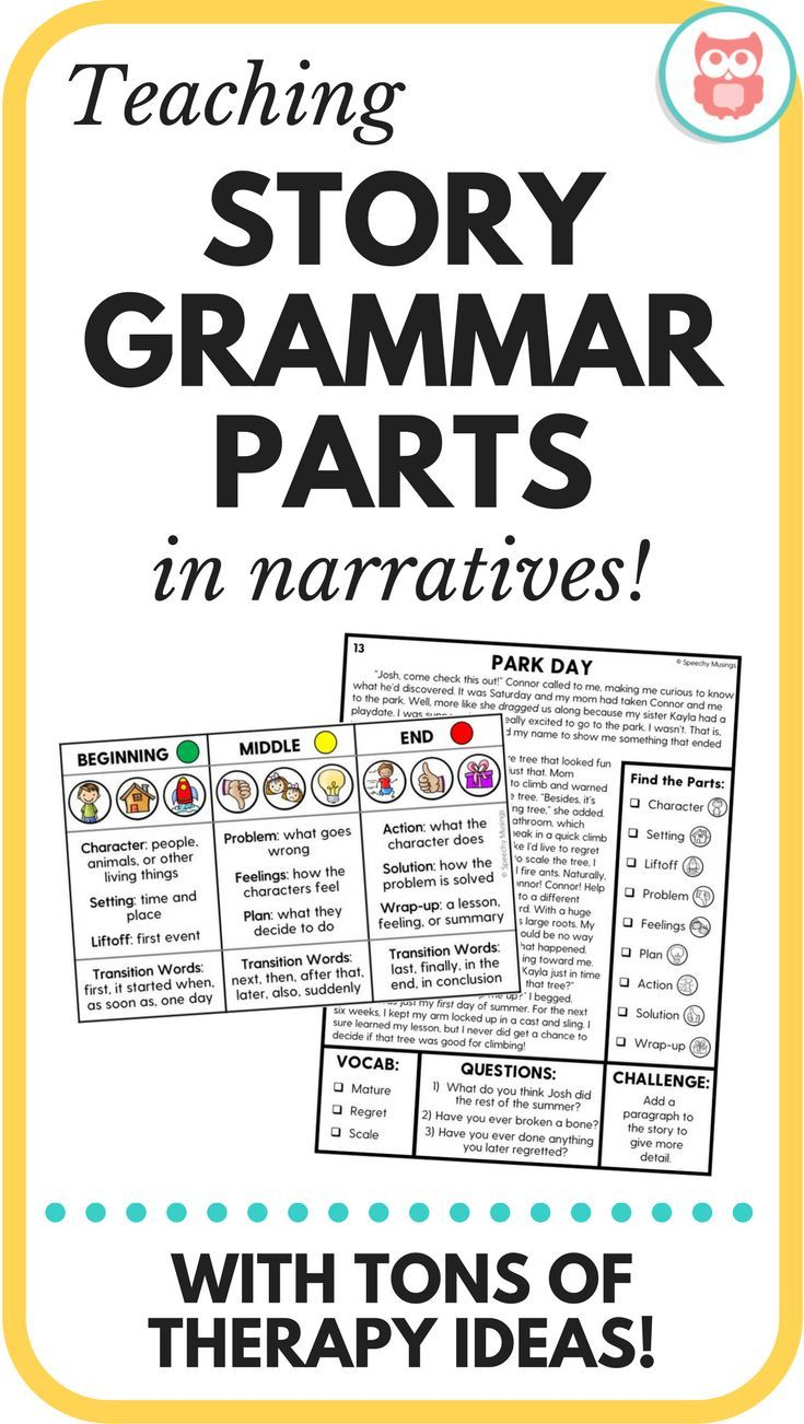 The steps of how I teach story grammar parts in narratives in speech therapy. Includes research, therapy ideas, activities, printable ideas, and more! From Speechy Musings.