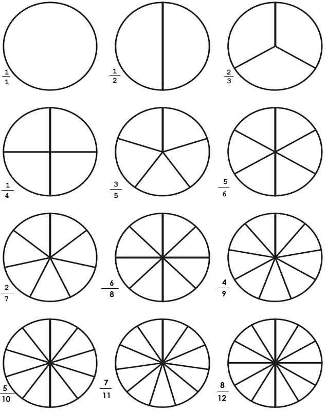 Sınıf Matematik Dersi Verilen Kesri Boyama 4 Kesirler Mat